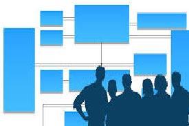 Animation et direction d'équipe pour obtenir des résultats